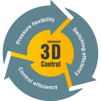 "Intelligent control with the adaptive 3-D ""advanced"" control."